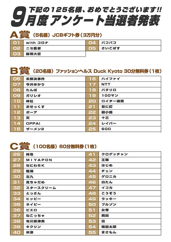 9月のアンケート当選者発表2